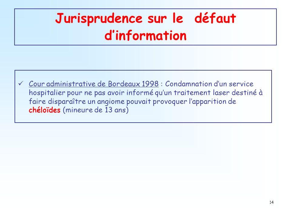 Jurisprudence sur le défaut d'information