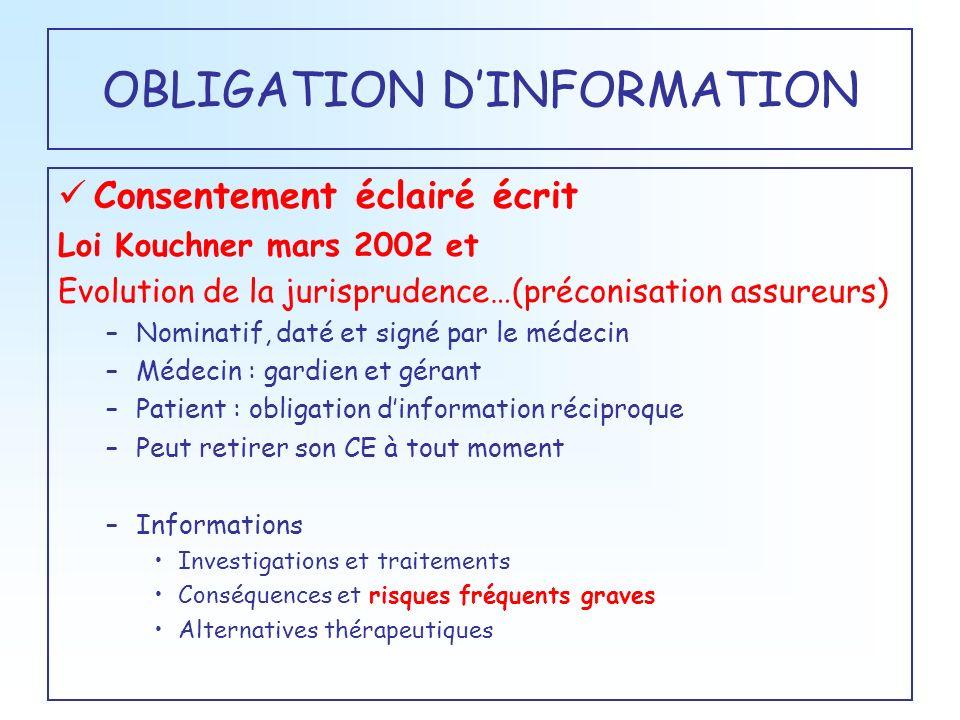 OBLIGATION D'INFORMATION