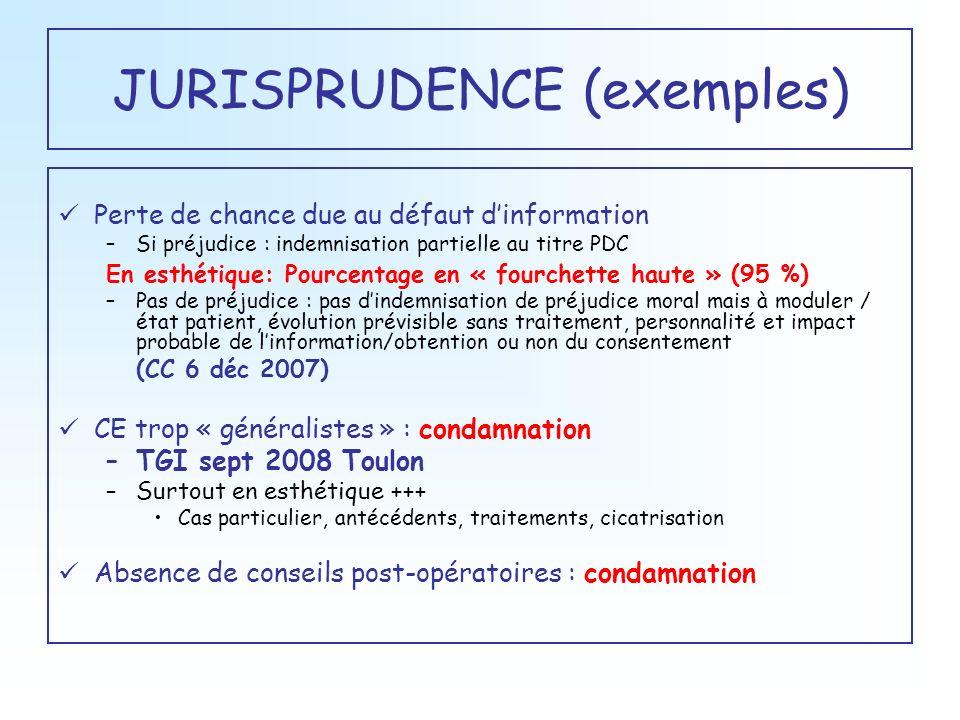 JURISPRUDENCE (exemples)