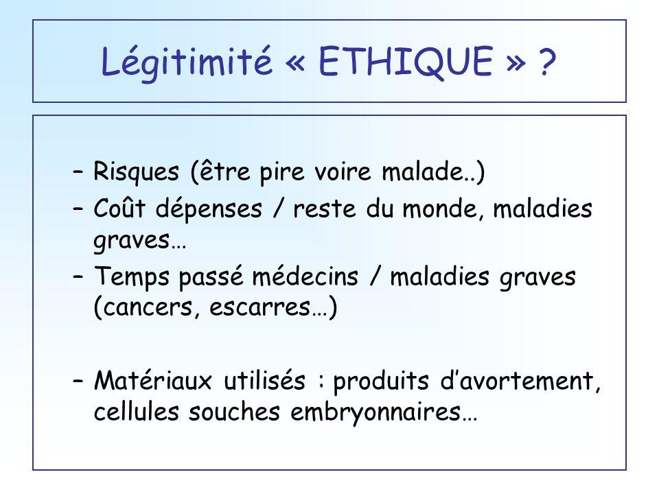Légitimité « ETHIQUE » Risques (être pire voire malade..)