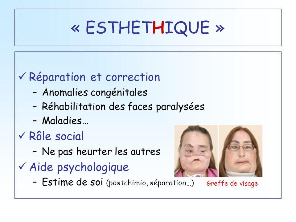 « ESTHETHIQUE » Réparation et correction Rôle social