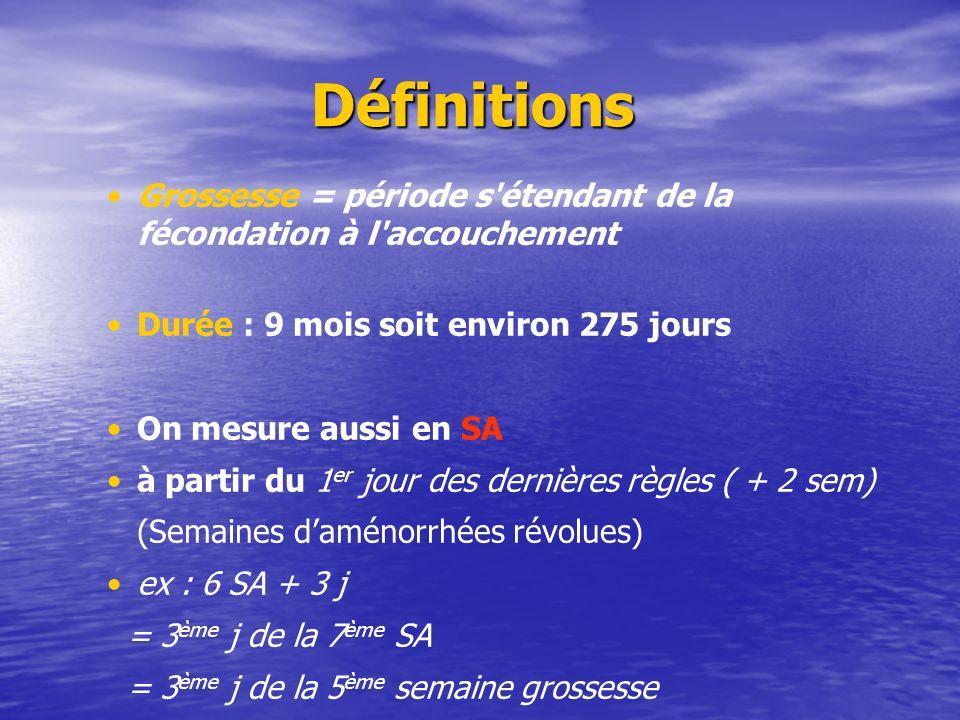 Définitions Grossesse = période s étendant de la fécondation à l accouchement. Durée : 9 mois soit environ 275 jours.