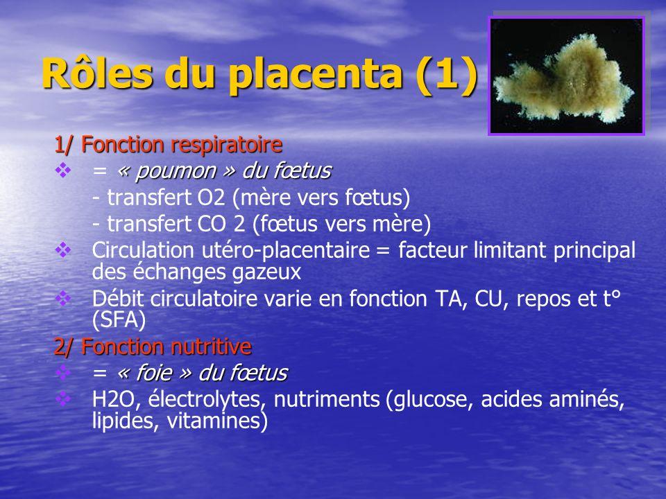 Rôles du placenta (1) 1/ Fonction respiratoire = « poumon » du fœtus
