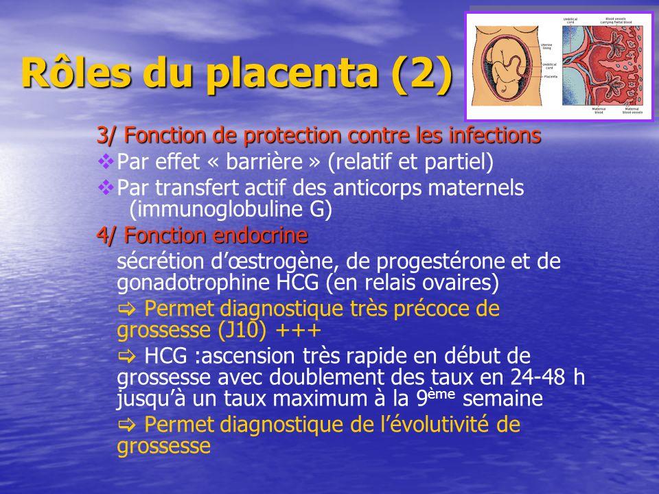 Rôles du placenta (2) 3/ Fonction de protection contre les infections