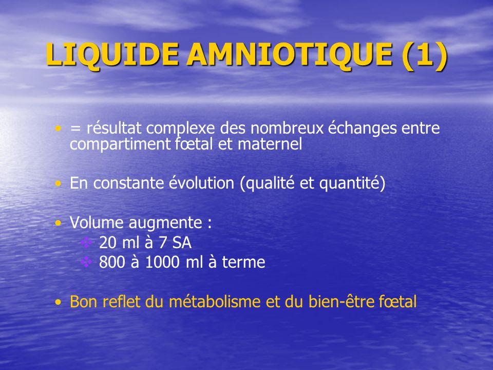 LIQUIDE AMNIOTIQUE (1) = résultat complexe des nombreux échanges entre compartiment fœtal et maternel.