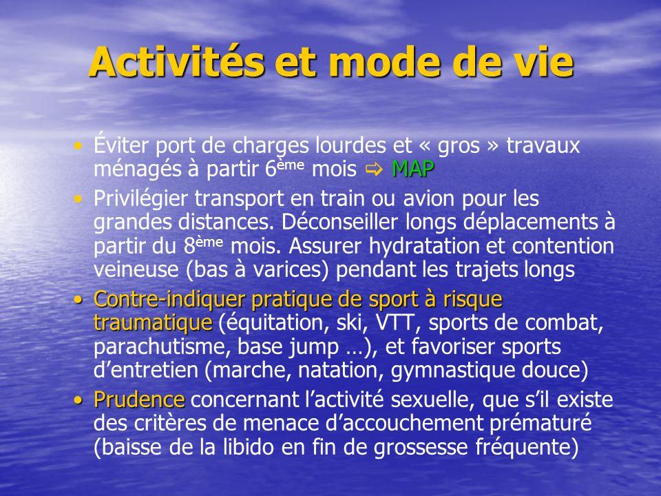 Activités et mode de vie