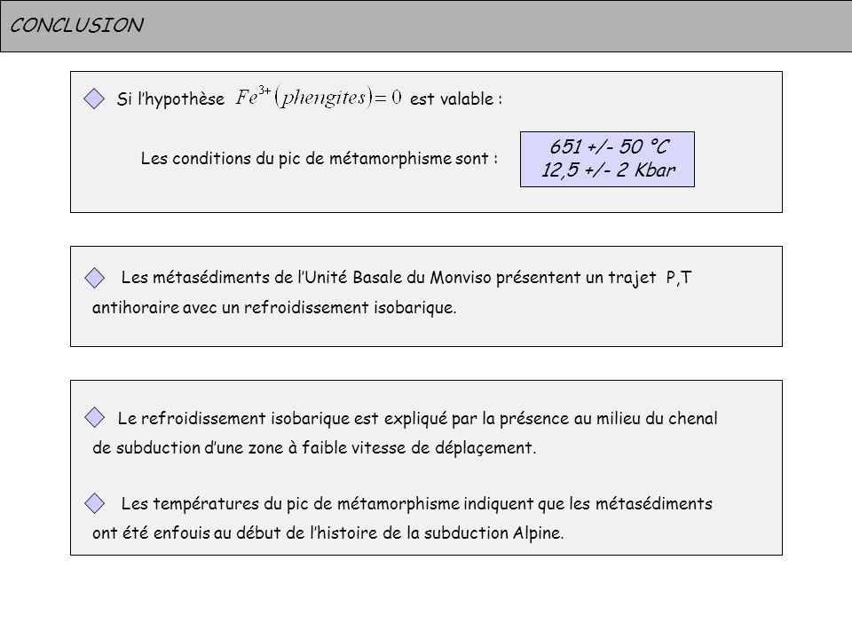 CONCLUSION 651 +/- 50 °C 12,5 +/- 2 Kbar Si l'hypothèse est valable :