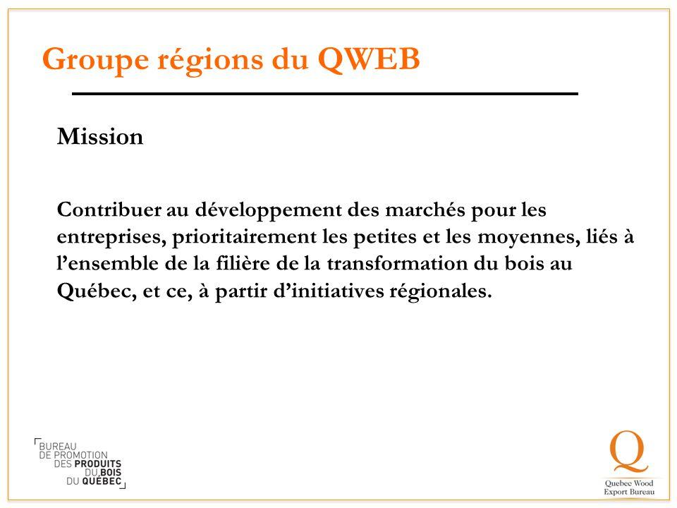 Groupe régions du QWEB Mission
