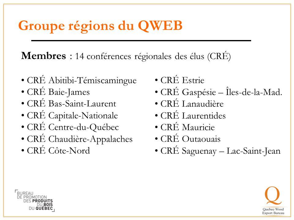 Groupe régions du QWEB Membres : 14 conférences régionales des élus (CRÉ) • CRÉ Abitibi-Témiscamingue.