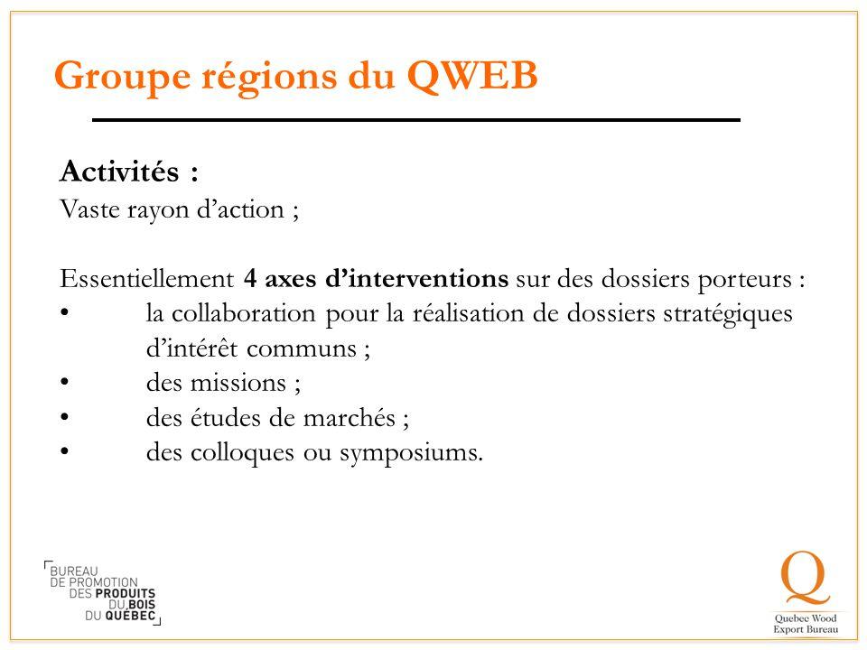 Groupe régions du QWEB Activités : Vaste rayon d'action ;
