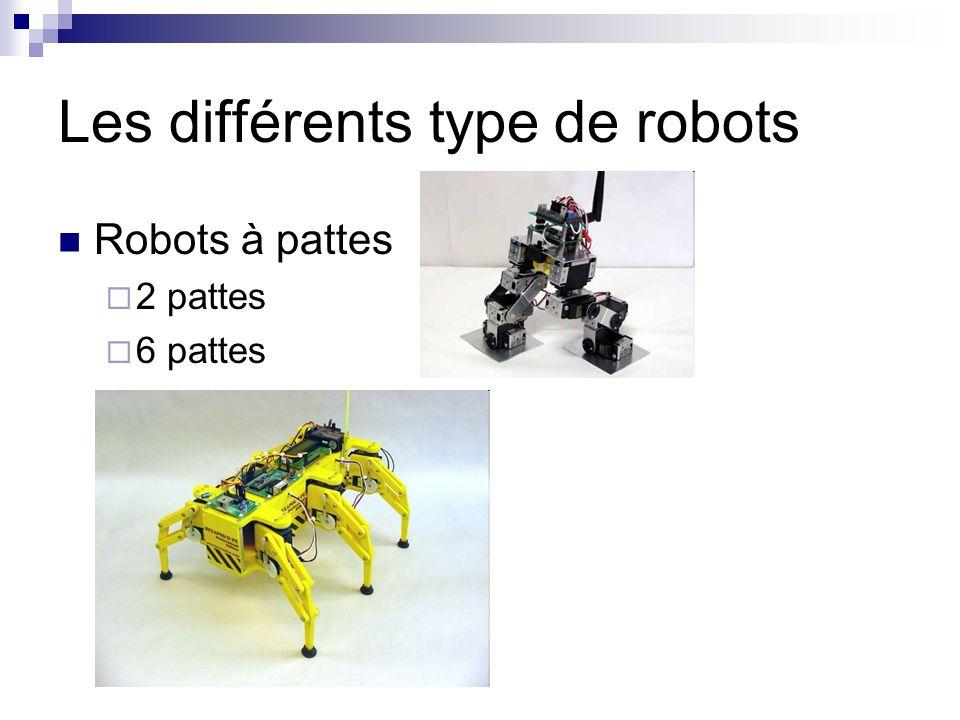 Les différents type de robots