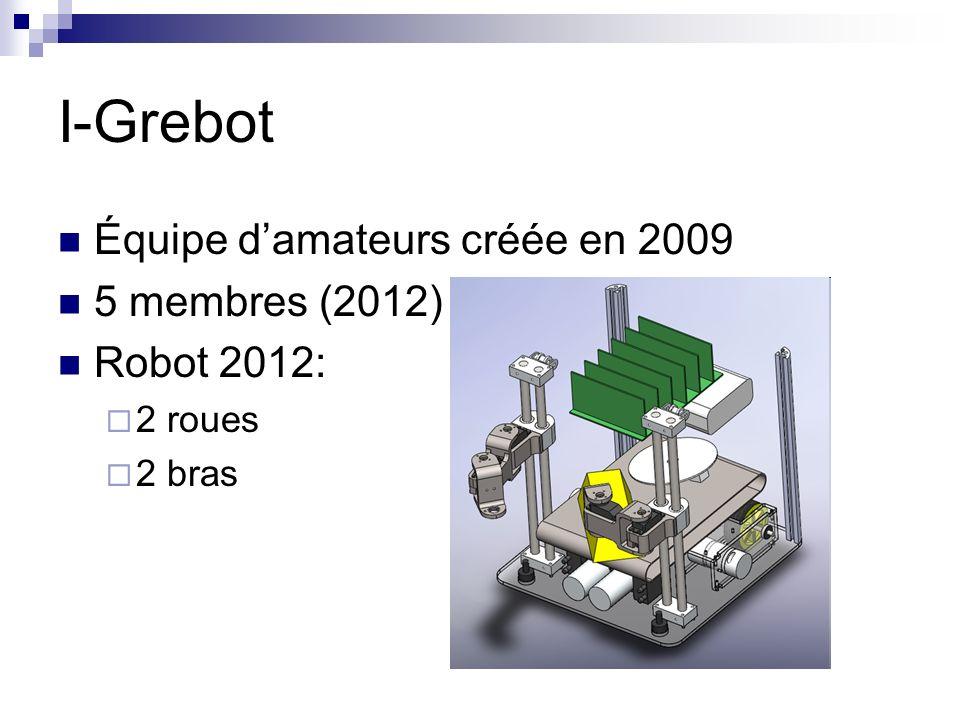 I-Grebot Équipe d'amateurs créée en 2009 5 membres (2012) Robot 2012: