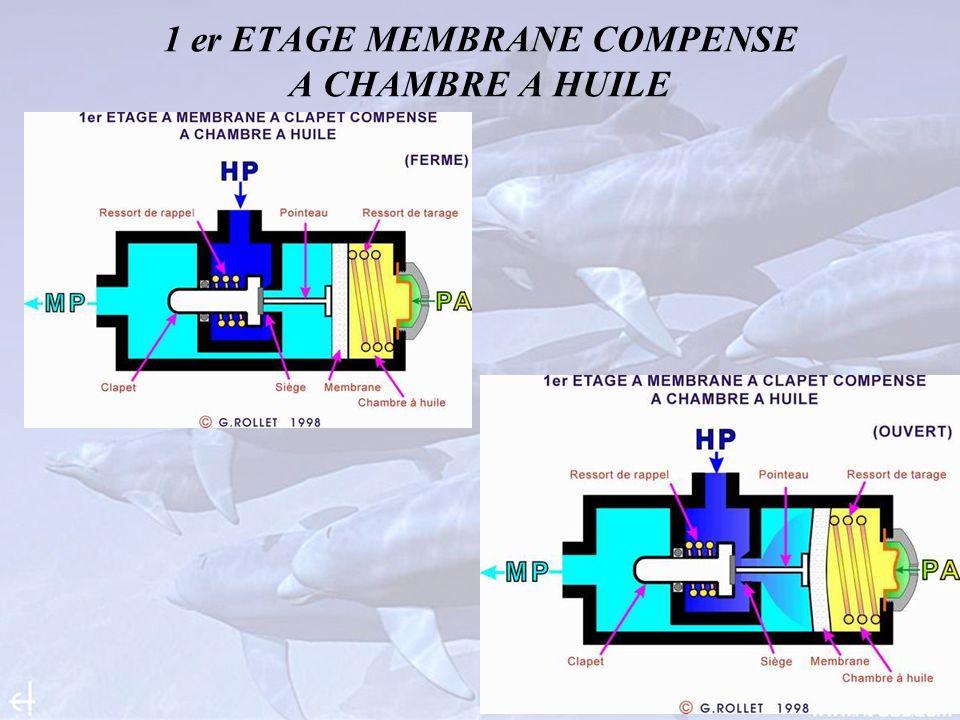 1 er ETAGE MEMBRANE COMPENSE A CHAMBRE A HUILE