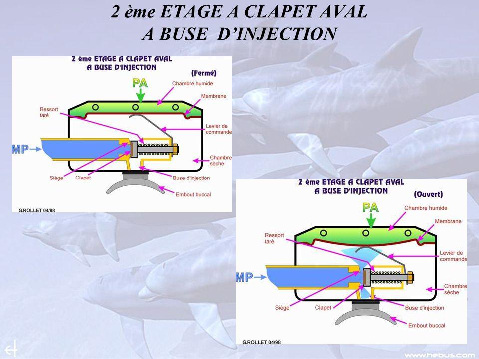 2 ème ETAGE A CLAPET AVAL A BUSE D'INJECTION