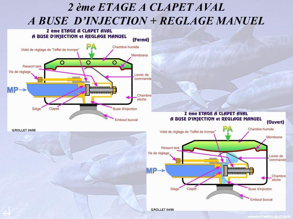 2 ème ETAGE A CLAPET AVAL A BUSE D'INJECTION + REGLAGE MANUEL