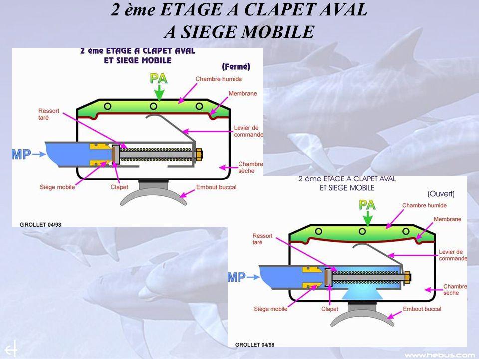 2 ème ETAGE A CLAPET AVAL A SIEGE MOBILE