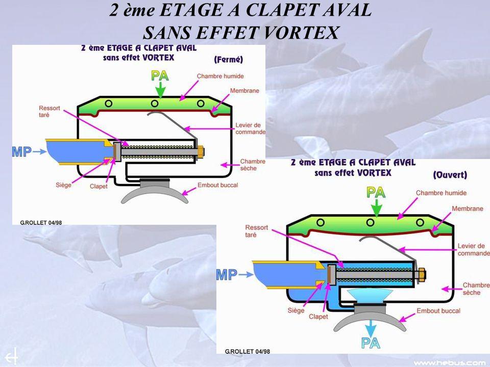 2 ème ETAGE A CLAPET AVAL SANS EFFET VORTEX