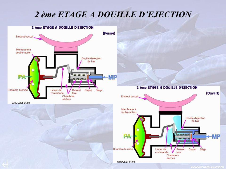 2 ème ETAGE A DOUILLE D'EJECTION