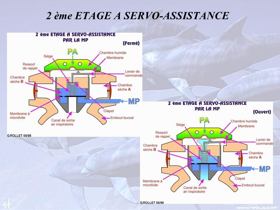 2 ème ETAGE A SERVO-ASSISTANCE