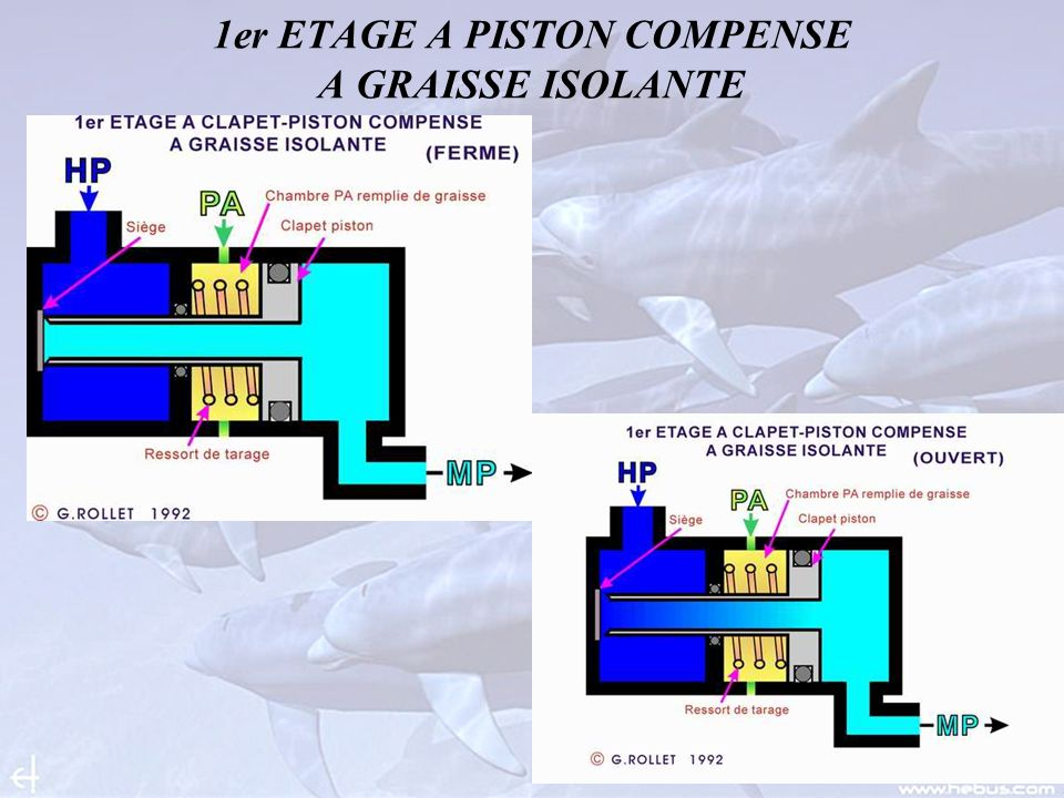 1er ETAGE A PISTON COMPENSE A GRAISSE ISOLANTE