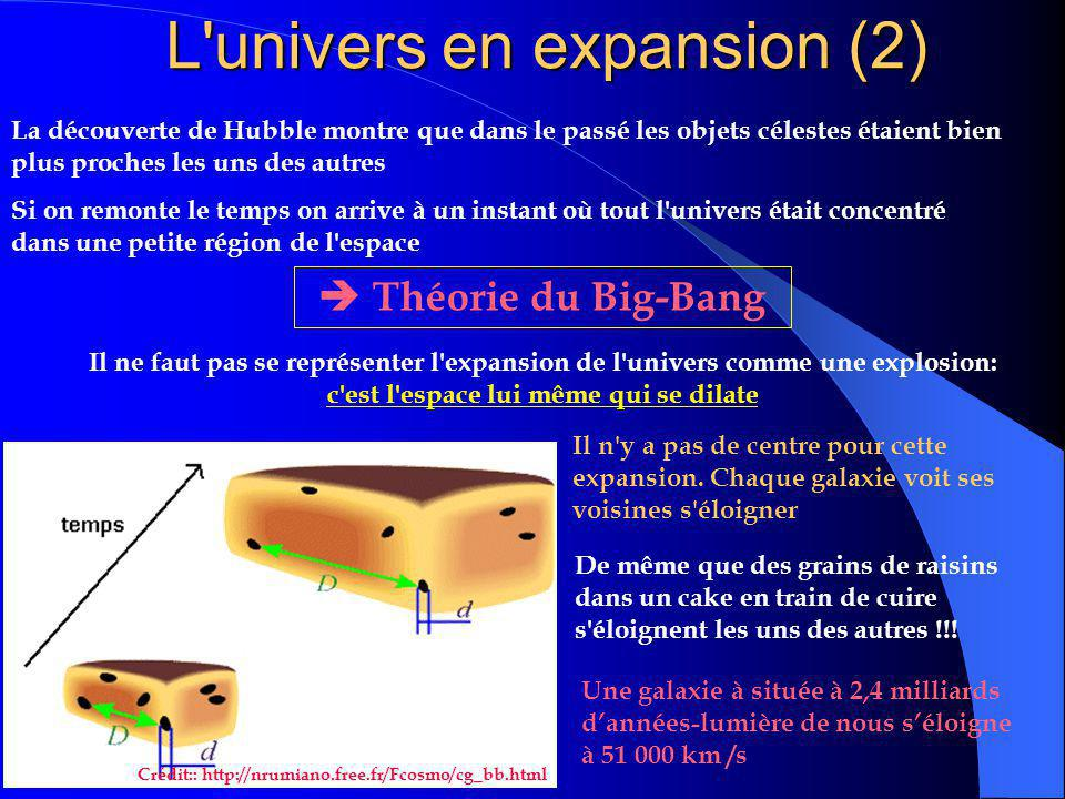 L univers en expansion (2)
