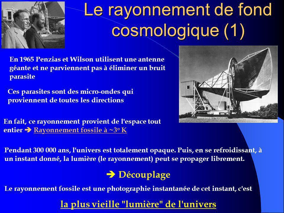 Le rayonnement de fond cosmologique (1)