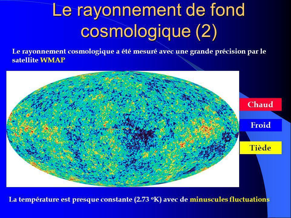 Le rayonnement de fond cosmologique (2)