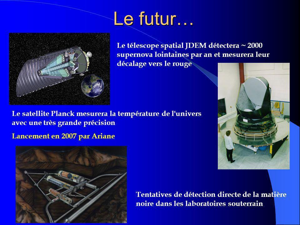Le futur… Le télescope spatial JDEM détectera ~ 2000 supernova lointaines par an et mesurera leur décalage vers le rouge.
