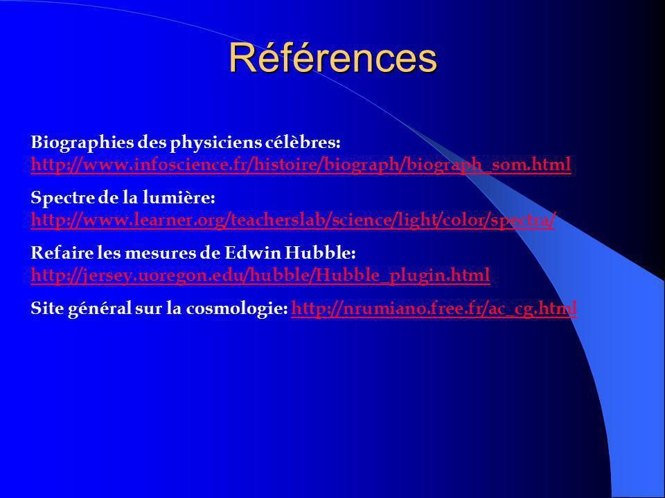 Références Biographies des physiciens célèbres: http://www.infoscience.fr/histoire/biograph/biograph_som.html.