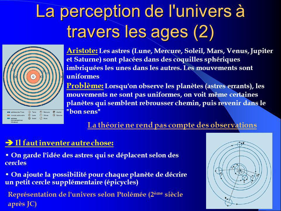 La perception de l univers à travers les ages (2)