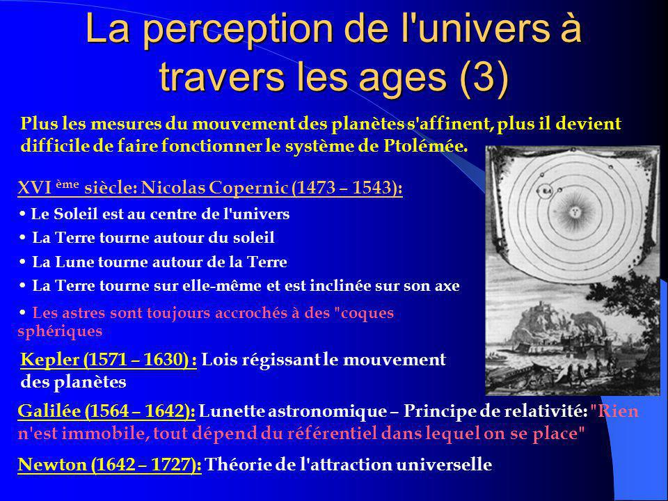 La perception de l univers à travers les ages (3)