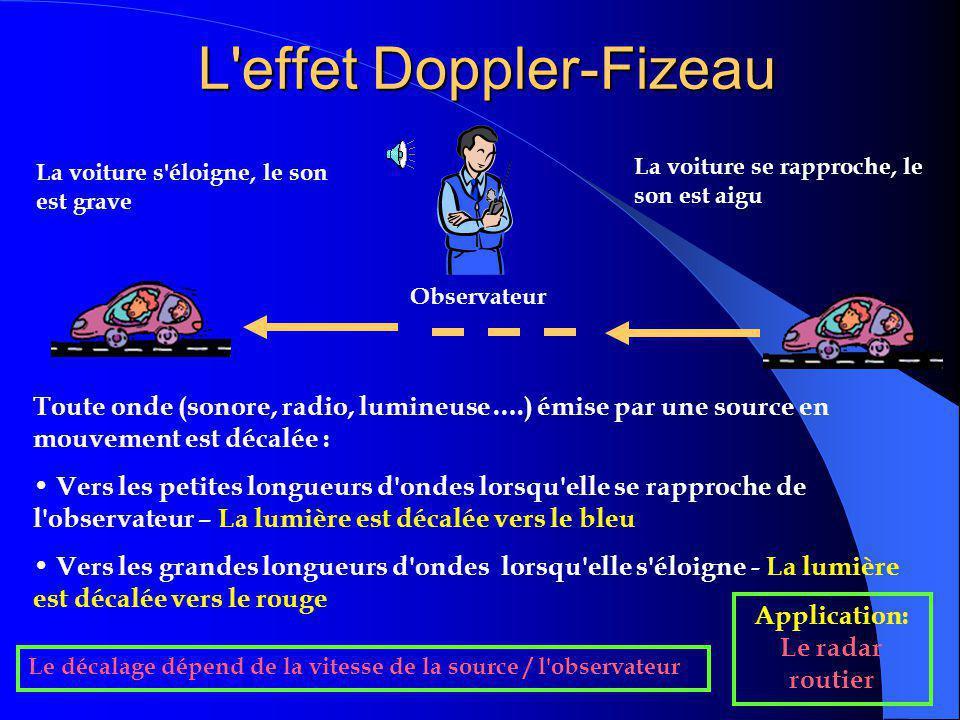 L effet Doppler-Fizeau
