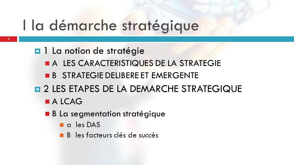 I la démarche stratégique