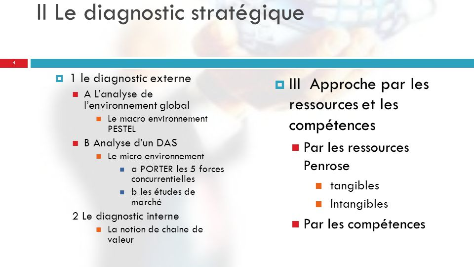 Ag pme pmi management des entreprises ppt video online t l charger - Forces concurrentielles porter ...