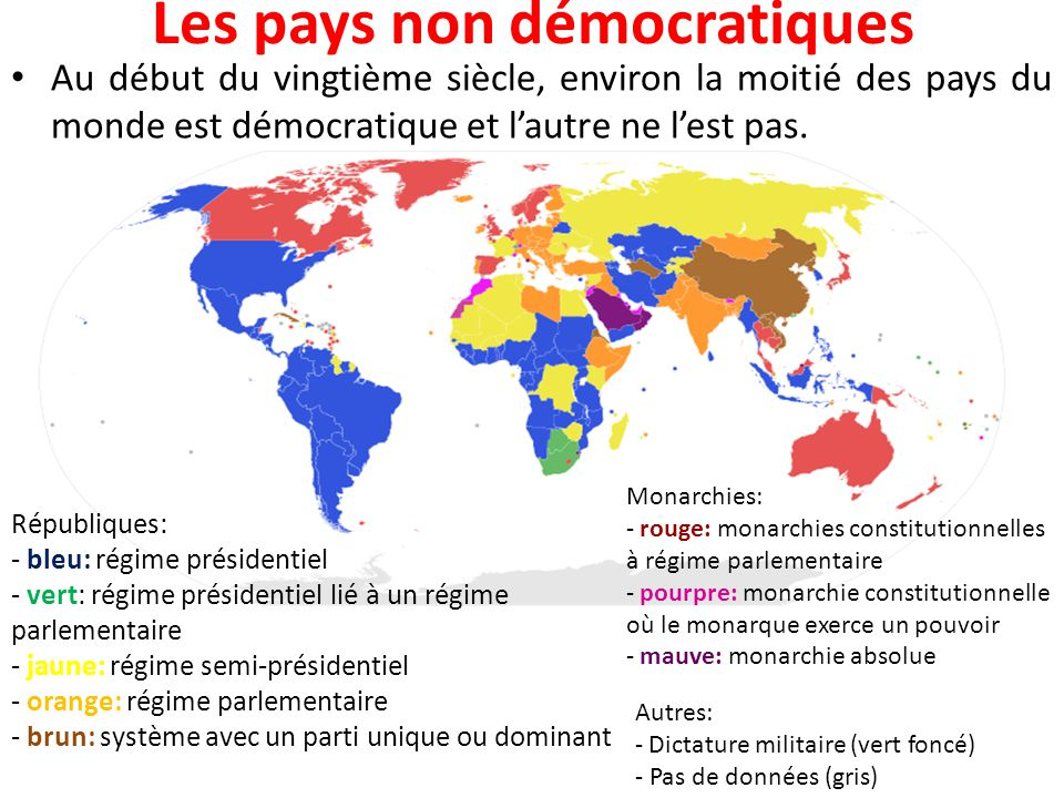 Les pays non démocratiques
