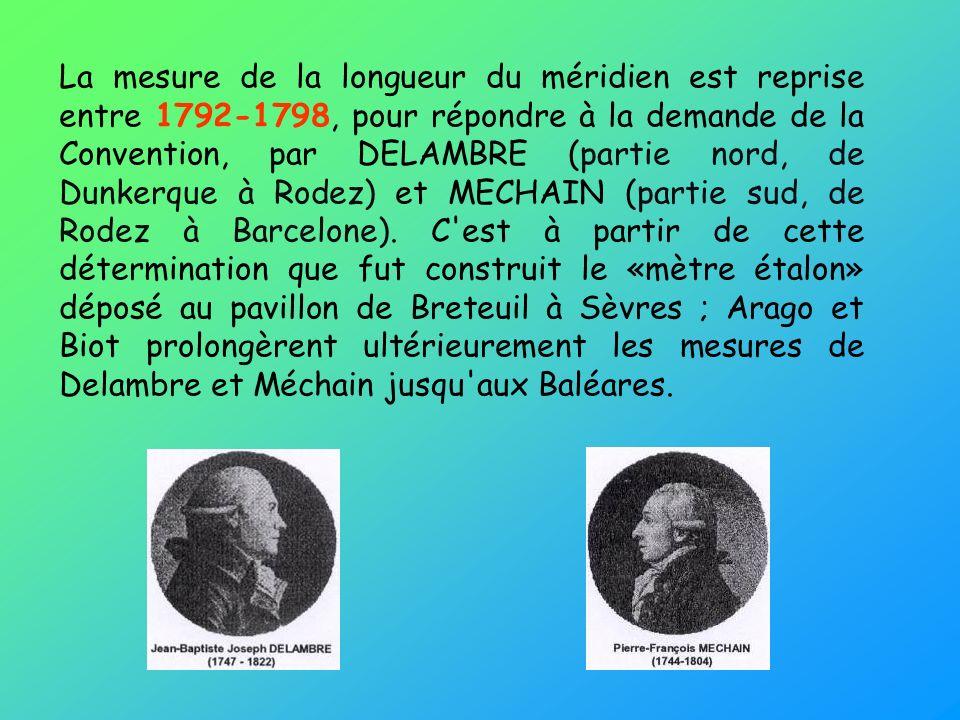 La mesure de la longueur du méridien est reprise entre 1792-1798, pour répondre à la demande de la Convention, par DELAMBRE (partie nord, de Dunkerque à Rodez) et MECHAIN (partie sud, de Rodez à Barcelone).