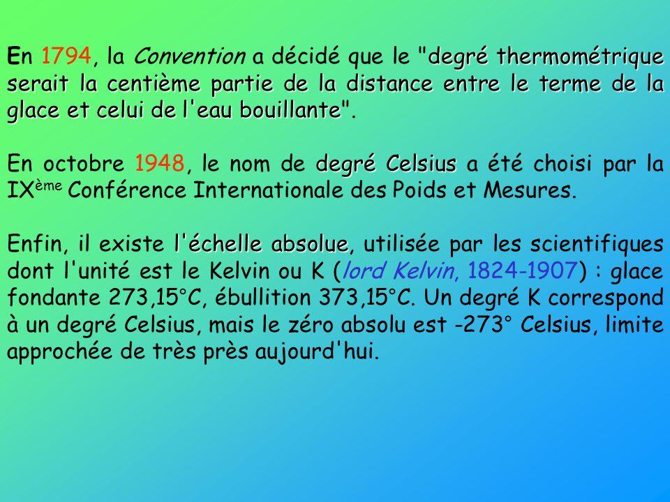En 1794, la Convention a décidé que le degré thermométrique serait la centième partie de la distance entre le terme de la glace et celui de l eau bouillante .