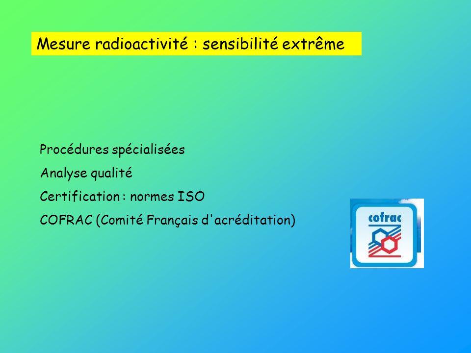 Mesure radioactivité : sensibilité extrême