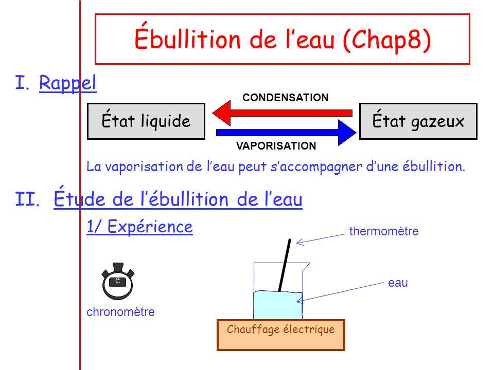 Ébullition de l'eau (Chap8)