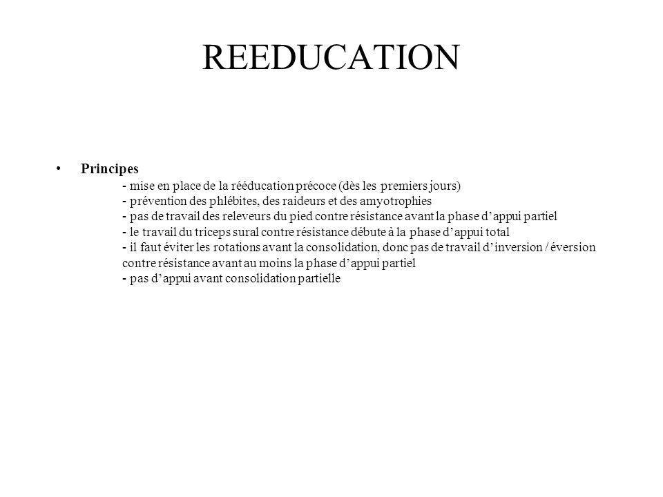 REEDUCATION Principes