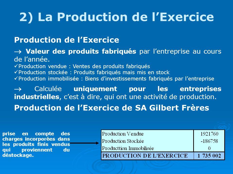 2) La Production de l'Exercice