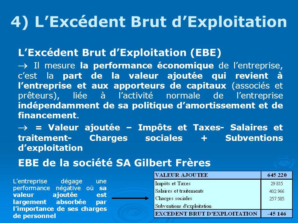 4) L'Excédent Brut d'Exploitation
