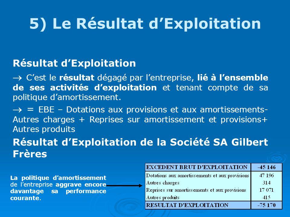 5) Le Résultat d'Exploitation