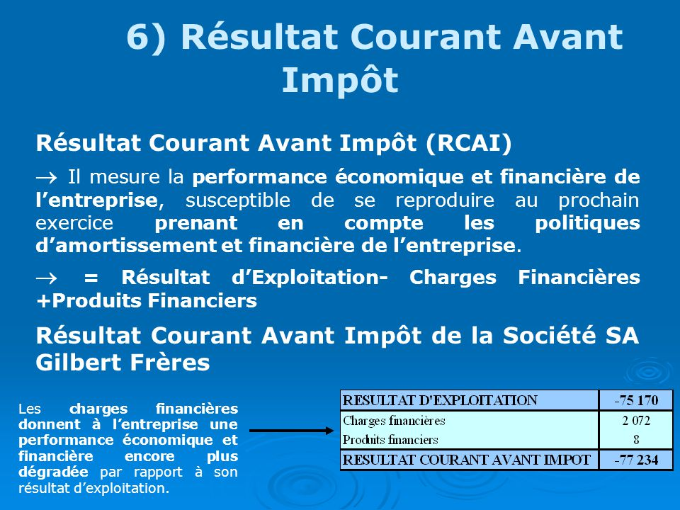 6) Résultat Courant Avant Impôt