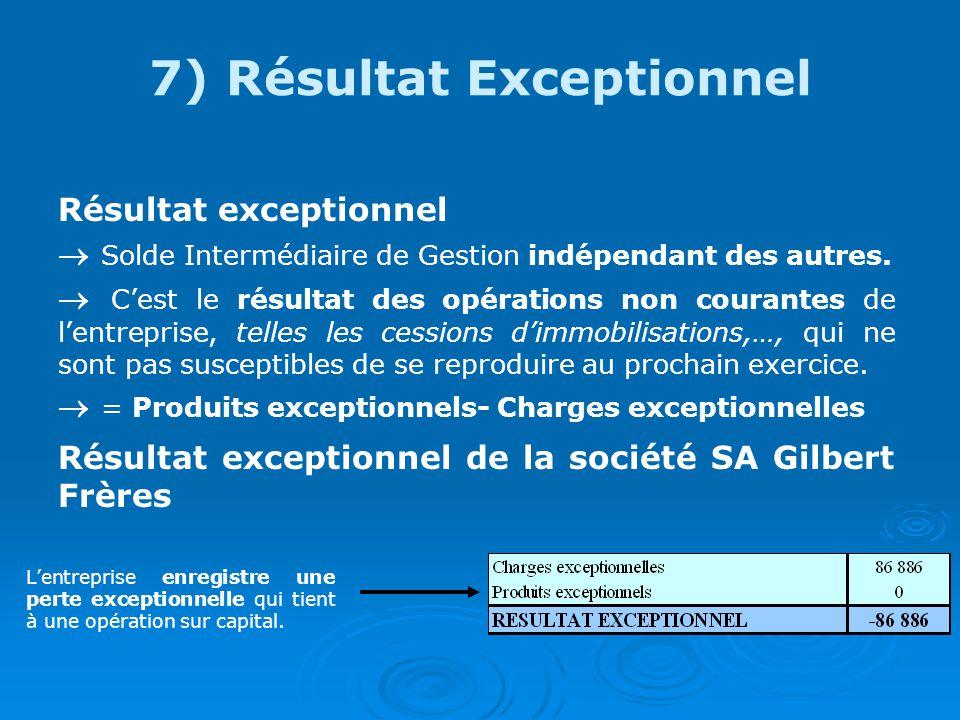 7) Résultat Exceptionnel