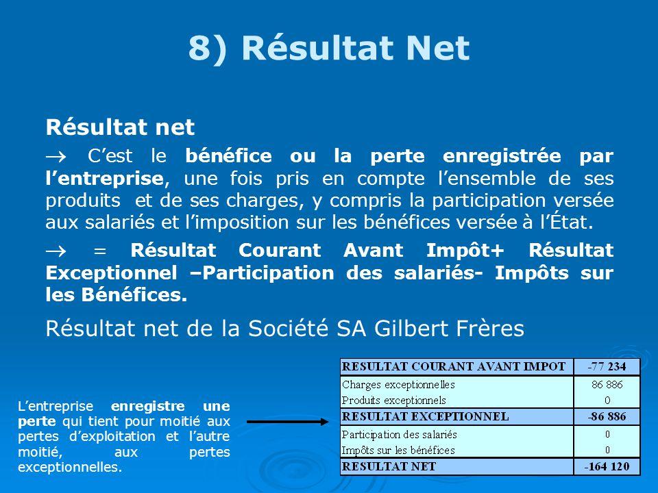 8) Résultat Net Résultat net