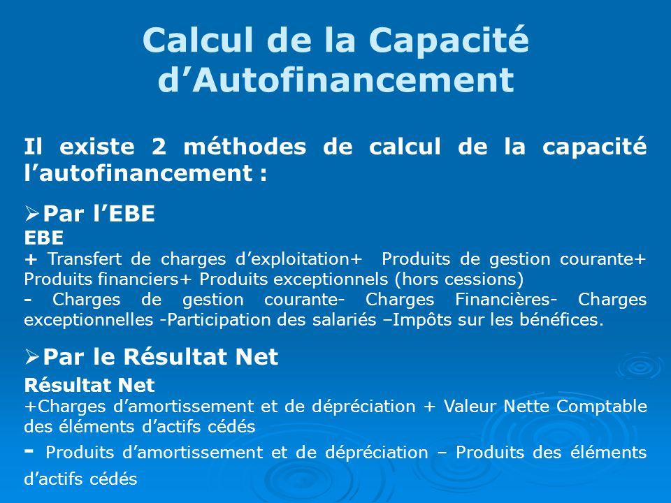 Calcul de la Capacité d'Autofinancement