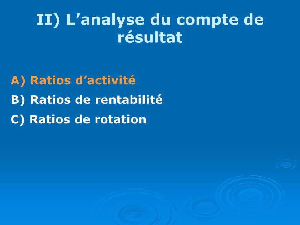 II) L'analyse du compte de résultat