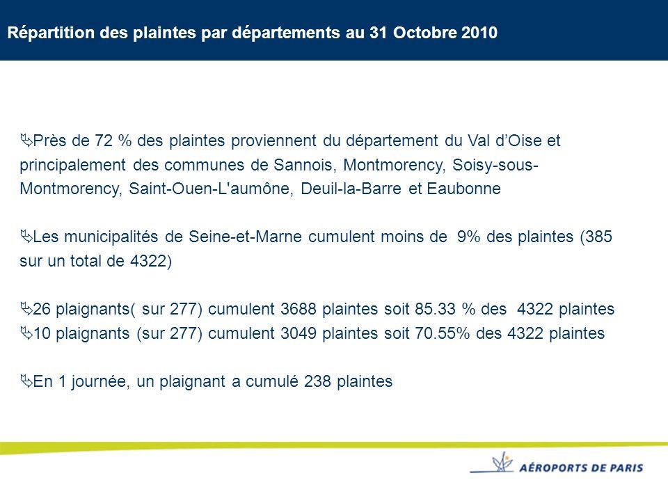Répartition des plaintes par départements au 31 Octobre 2010