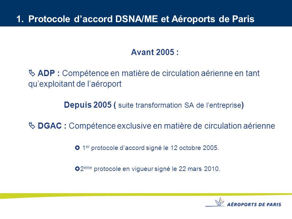 Protocole d'accord DSNA/ME et Aéroports de Paris